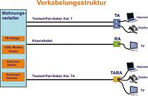 Trendkom-13-verkabelung-210